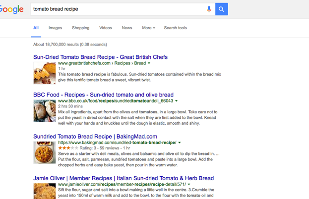 Tomato bread recipes Google Ranking